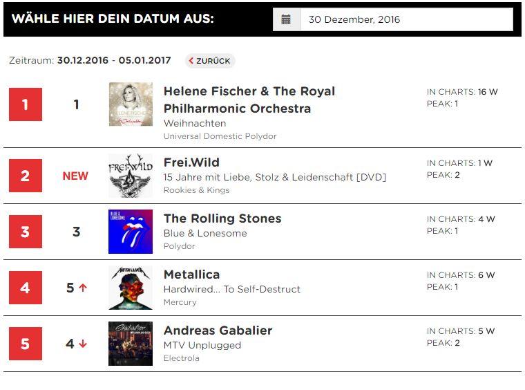 offizielle deutsche charts